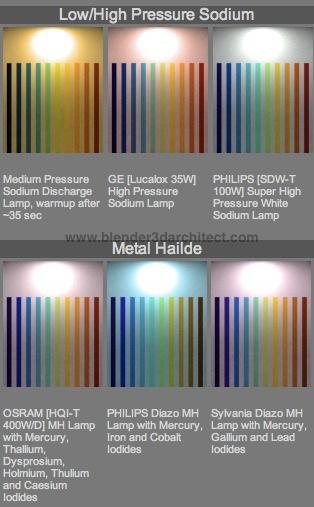 luxrender-interior-render-lamps.jpg